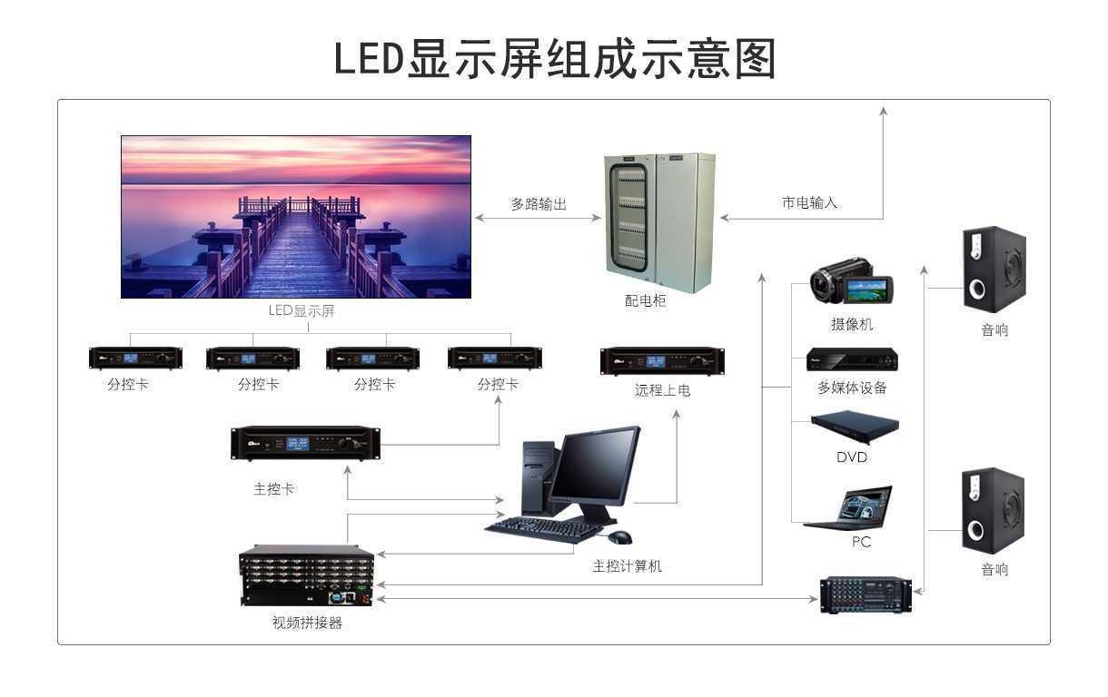 1. 先进性:支持行业内最先进的H.323、SIP双工作栈,采用当前最先进的能适用于不同IP网络带宽条件下的H.264 High Profile高清视频编码技术,支持G.722.1 C、G.719、MPEG4 AAC-LC/LD高保真宽音频编码技术; 2. 安全性:采用高度安全性措施和加密系统,有效抵制网络病毒和黑客等攻击,具备严格的授权和认证机制,并且能与各种网络加密机兼容; 3.